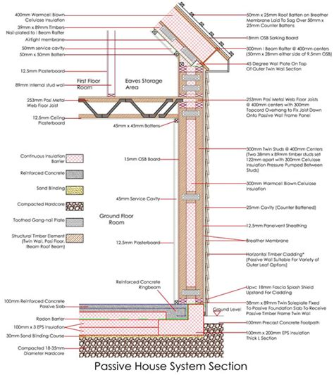 timber frame wall section passive house system section enhanced mbc timberframe