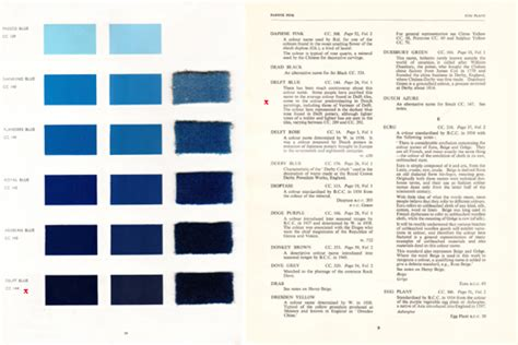 blue color charts with names