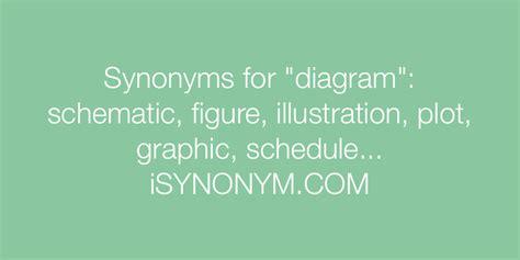 flow pattern synonym synonyms for diagram diagram synonyms isynonym com