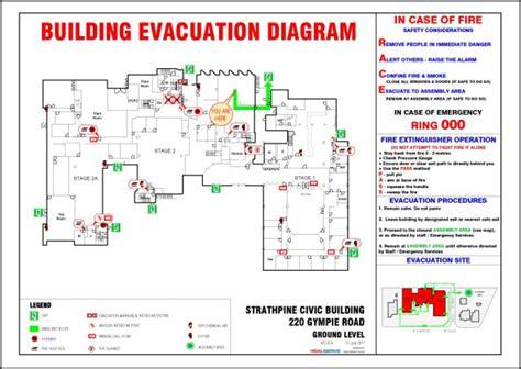 evacuation plan template nsw realserve evacuation diagrams 187 realserve
