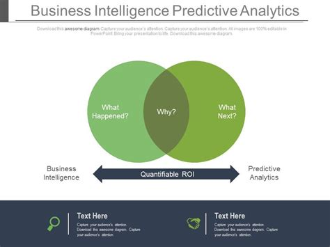 business intelligence powerpoint template professional marketing presentation showing venn diagram for business intelligence and