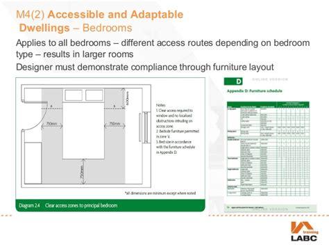 building regulations windows in bedrooms housing standards review building regulations perspective