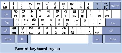 Bamini Keyboard Layout Free Download | tamil hindusim