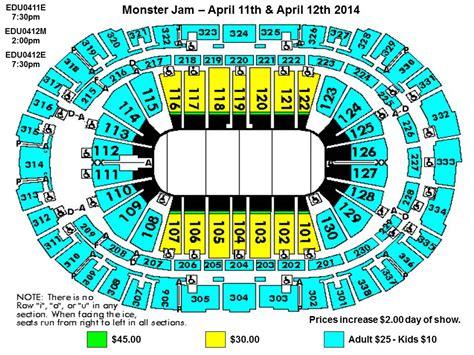 pnc arena seating chart pnc arena seating charts