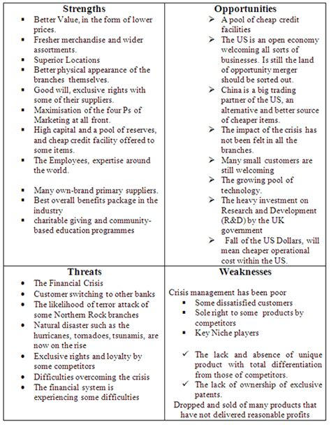 Swot Analysis Essay by Swot Analysis Essay