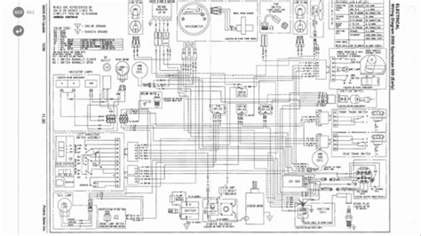 wiring diagrams for 05 polaris 700 efi wiring diagrams