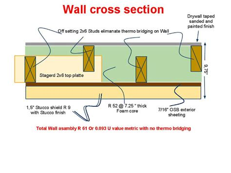 Outside Brick Wall Designs by Toronto Passive House Uses Ray Core Sips To Achieve An R61