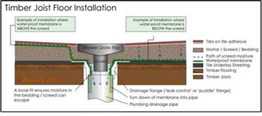 shower drain installation diagram on shower drain