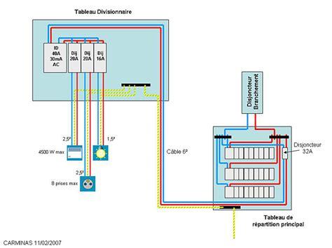 comptoir general electrique sch 233 ma branchement de tableau 233 lectrique secondaire