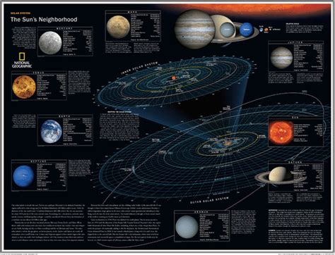 solar system map galaxy solar system perspective page 3 pics about space