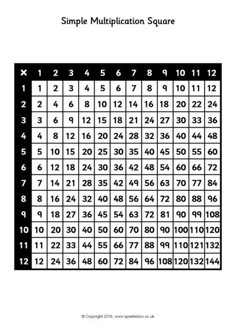 times tables printable black and white simple multiplication square sheets sb11741 sparklebox