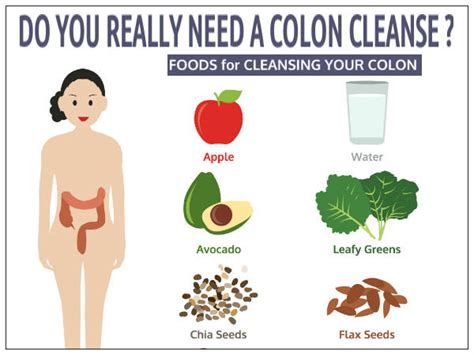 Do I Need Detox by Do You Really Need A Colon Cleanse Boldsky