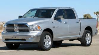 Dodge Ram 1500 2015 Dodge Mega Cab Changes Autos Post