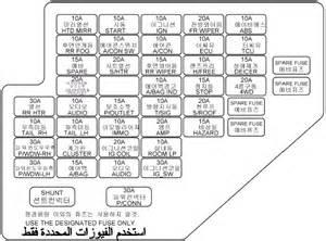 2006 hyundai elantra fuse box wiring diagram and circuit