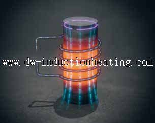 induction heater theory 1000 ideas about induction heating on heating furnace fireplace tools and heating