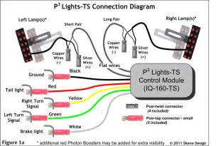 skene p3 lights