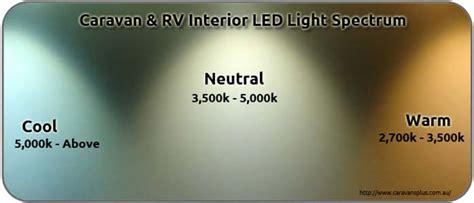 Led Home Interior Lighting by Caravansplus Caravan Led Lights Explained