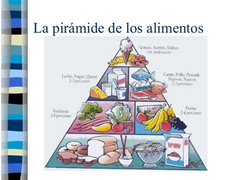 piramides de los alimentos de la rueda a la pir 225 mide de los alimentos