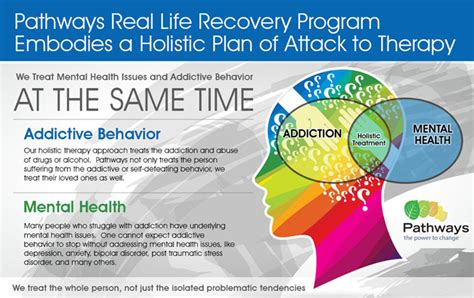 Antidepressant Detox Program by Depression Rehab Centers In Utah Pathways Real Recovery