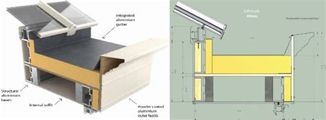 A Frame Building Plans diy orangeries