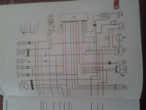 images of yfz 450 wiring harness diagram gutted harness