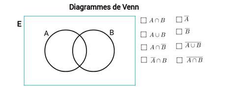 diagramme en boite geogebra diagramme de venn geogebra