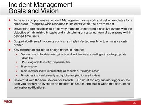 Cyber Security Incident Response Planning Cyber Incident Response Plan Template 2