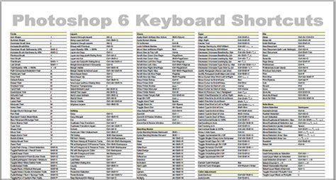 adobe premiere cs6 keyboard shortcuts pdf 10 free ebooks to learn photoshop for beginners