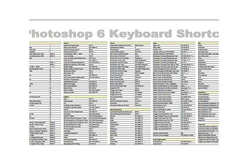 photoshop shortcut keys pdf free download cs6