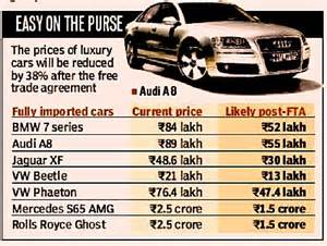 List Of Audi Cars And Their Prices Mercedes Cars In India Prices Reviews Photos 2016