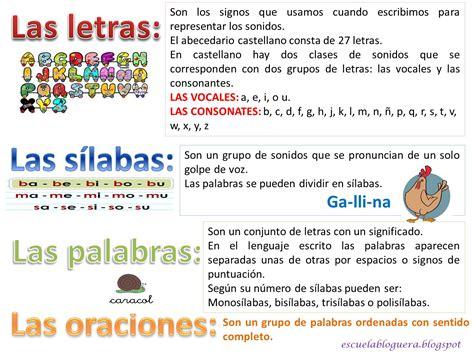 palabras con la letra u u ejemplos de palabras con u cifras y letras tipos de palabras la s 237 laba t 243 nica