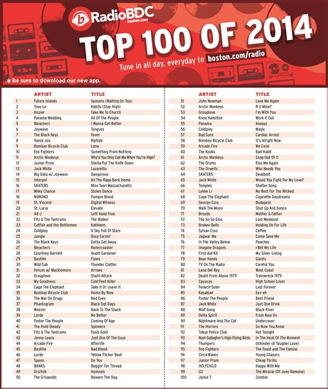 song list the top 100 songs of 2014 bdcwire