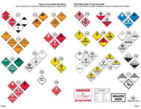 hazmat placards chart
