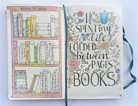 bulletproof books top 5 bujo ideas in 2016 bullet journal