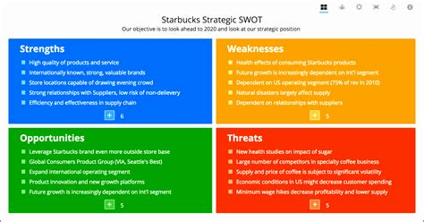 kegunaan pattern generator swot diagram online image collections how to guide and