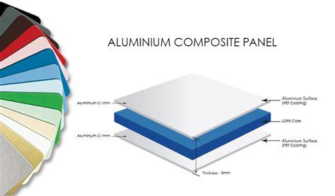 Panel Composite aluminium composite panel vitally sdn bhdvitally sdn bhd