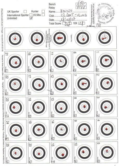 Teflon Pcp il regolatore di pressione virtuale