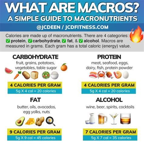 the everything guide to macronutrients the plan for losing and getting lean books what are macros everything you need to about