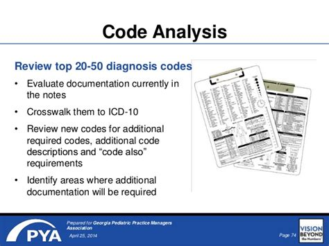 icd 9 weight management codes diagnosis code for weight loss management postsstocksvi