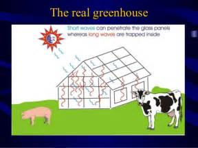 House Warming Present global warming greenhouse gases and climate