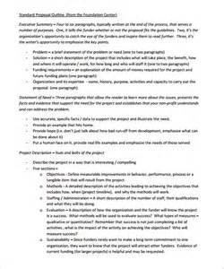 Exles Of Essay Proposals by How To Write A Formal Essay Drodgereport542 Web Fc2