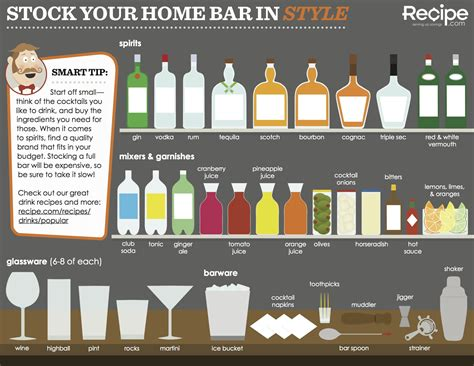setting up a home bar how to set up and stock the perfect home bar