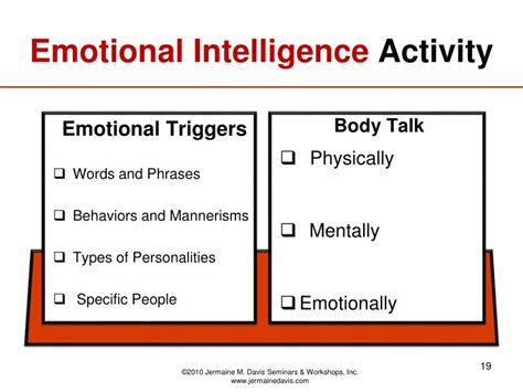 emotional intelligence worksheets 28 emotional intelligence worksheets pictures emotional intelligence worksheets
