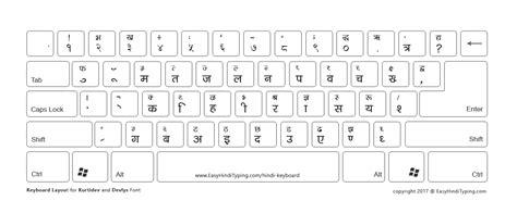 keyboard layout for hindi typing 3 free hindi keyboard to download kurti dev and delvys font
