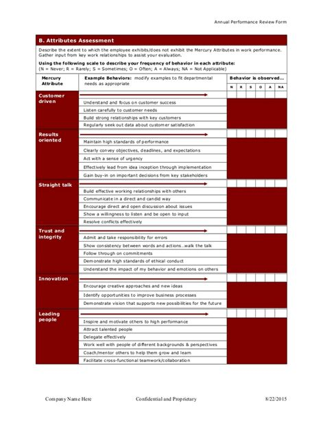 annual employee review template coaching for excellence employee annual performance