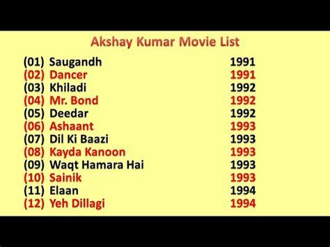 Akshay Kumar Movies List | Mp3Gratiss.com