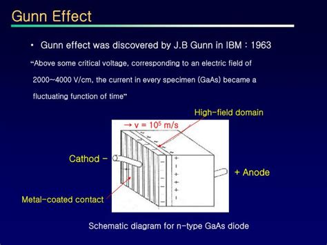 gunn diode pn junction gunn diode ppt slideshare 28 images ppt the gunn diode powerpoint presentation id 3766133