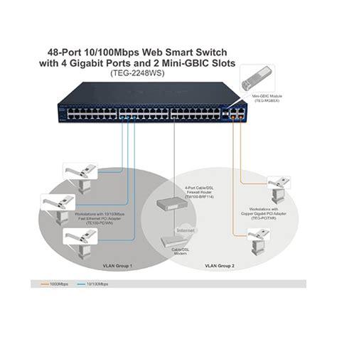 Trendnet Switch Teg 2248ws trendnet teg 2248ws 48 port 10 100mbps web smart switch