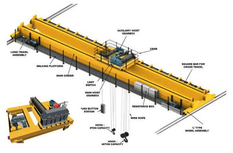 overhead crane parts diagram www pixshark images