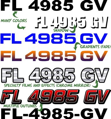 florida boat registration where to apply boat registration numbers florida